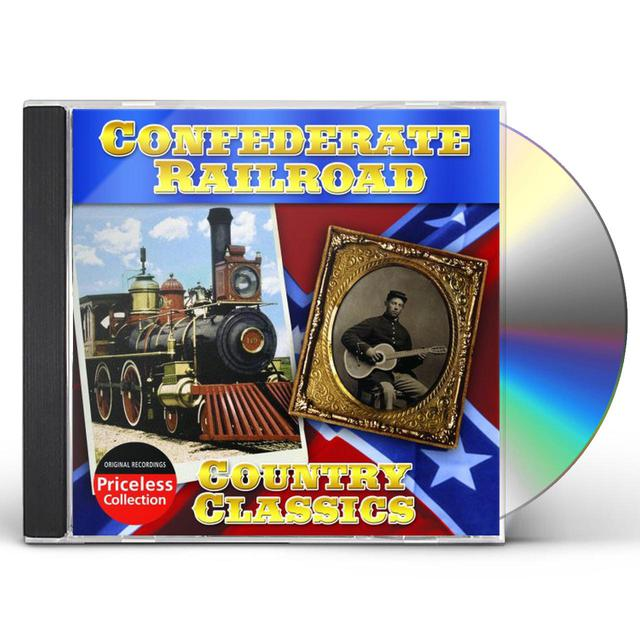 Confederate Railroad