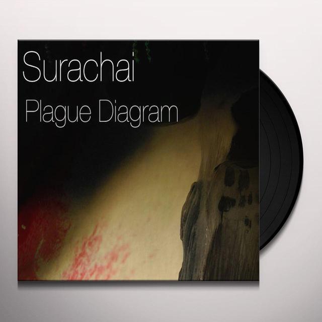 Surachai PLAGUE DIAGRAM Vinyl Record