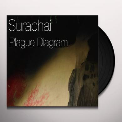 Surachai PLAGUE DIAGRAM Vinyl Record